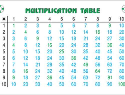 משחקי המאה ללימוד לוח הכפל