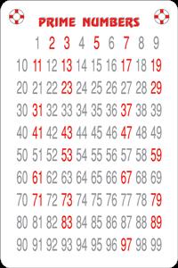 טבלת מספרים ראשוניים עד 99